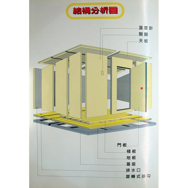 商用大型冷凍冷藏庫